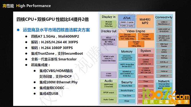 中国移动芒果网络电视机顶盒到货了
