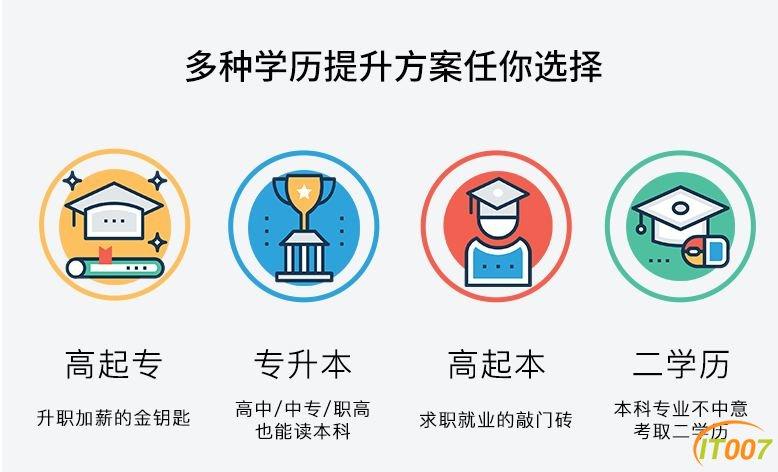 4-多种提升方案.JPG