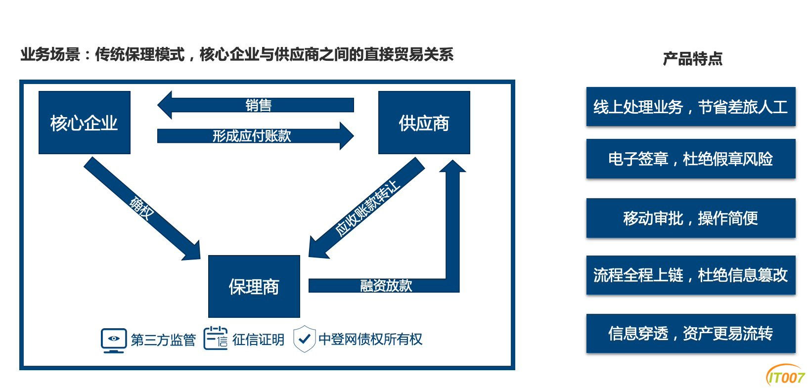 金链业务场景1.jpg