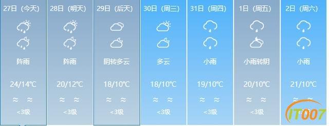 又来了!一股冷空气即将到货!云南多地有雨,部分地区日温差达12度!未来几天…-10.jpg