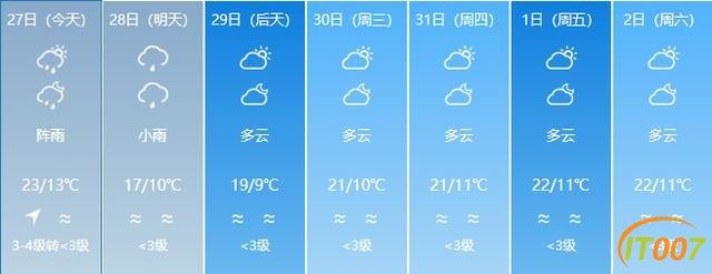 又来了!一股冷空气即将到货!云南多地有雨,部分地区日温差达12度!未来几天…-8.jpg