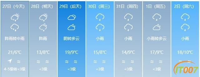 又来了!一股冷空气即将到货!云南多地有雨,部分地区日温差达12度!未来几天…-9.jpg