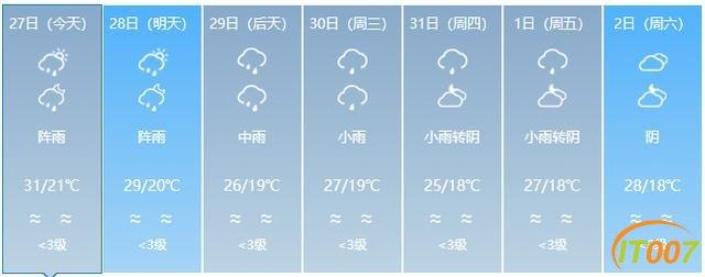 又来了!一股冷空气即将到货!云南多地有雨,部分地区日温差达12度!未来几天…-13.jpg