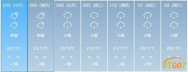 又来了!一股冷空气即将到货!云南多地有雨,部分地区日温差达12度!未来几天…-15.jpg