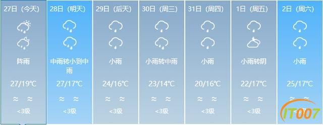 又来了!一股冷空气即将到货!云南多地有雨,部分地区日温差达12度!未来几天…-19.jpg