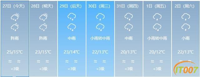 又来了!一股冷空气即将到货!云南多地有雨,部分地区日温差达12度!未来几天…-17.jpg