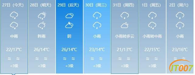 又来了!一股冷空气即将到货!云南多地有雨,部分地区日温差达12度!未来几天…-22.jpg