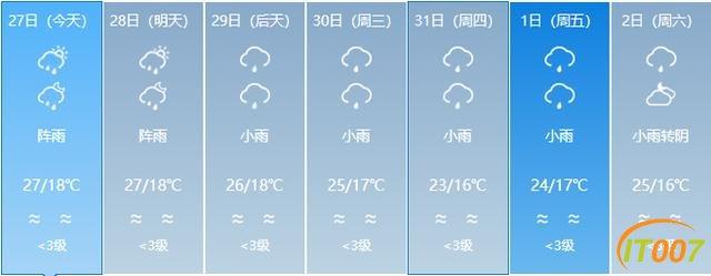 又来了!一股冷空气即将到货!云南多地有雨,部分地区日温差达12度!未来几天…-23.jpg