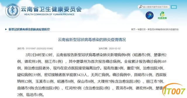 最新通报!截至2日12时,云南省累计报告确诊病例105例(附详情)-2.jpg