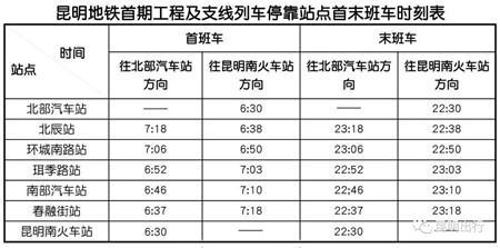 @昆明人 2月10日昆明公交、地铁还暂未接到恢复运营通知-3.jpg