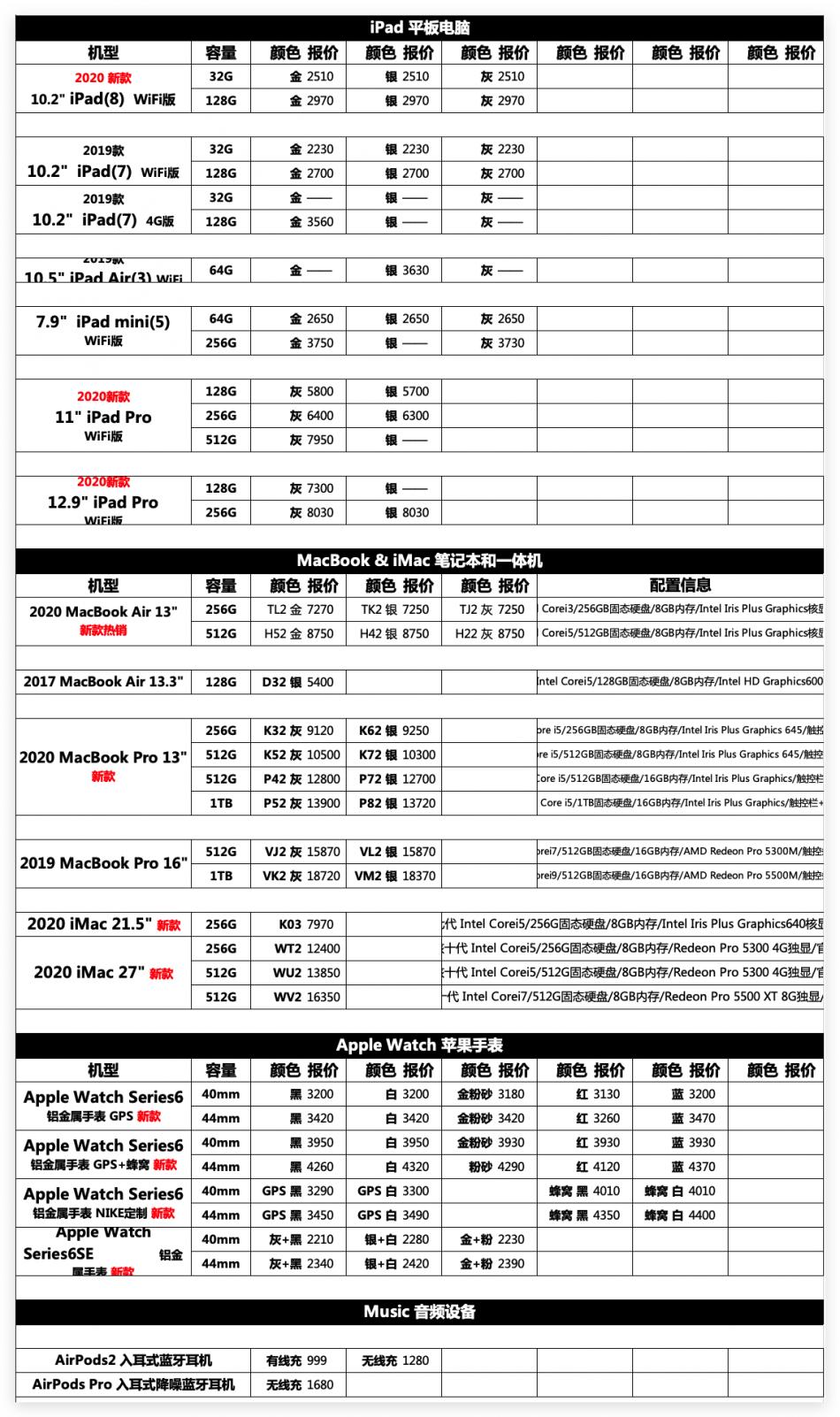 Xnip2020-10-15_14-53-57.png