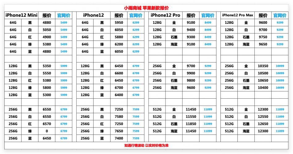 IT007官方店小雨商城11月21日苹果华为荣耀OPPOvivo小米三星手机报价