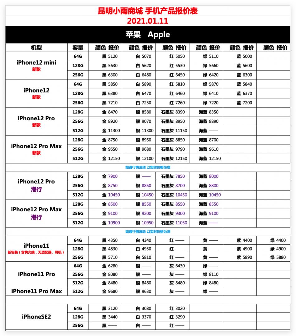 IT007官方店小雨商城1月11日苹果华为荣耀OPPOvivo小米三星手机报价