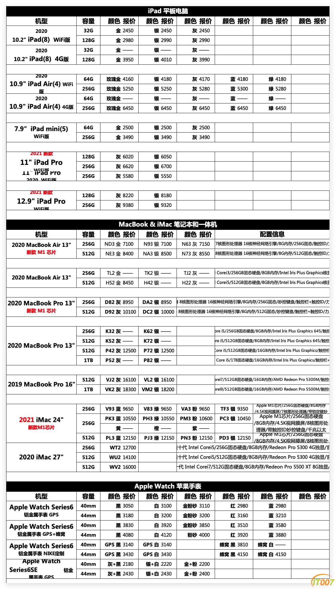 Xnip2021-06-21_14-29-00.png