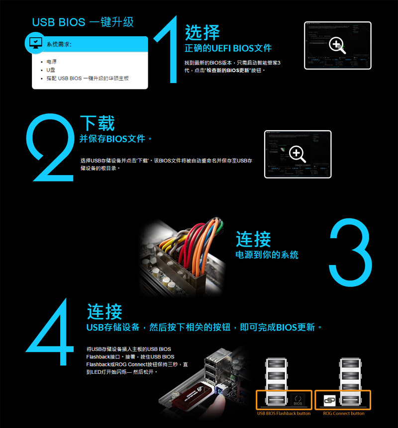 华硕Z390系列主板支持128GB内存容量