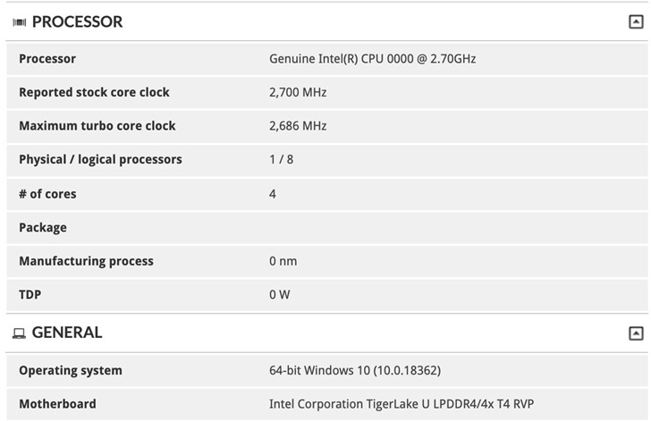 英特尔11代低压酷睿主频大幅提高:4核8线程@2.7GHz