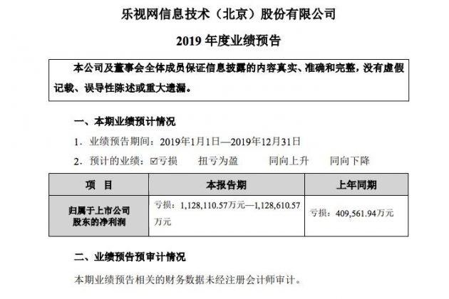 乐视网:预计2019年全年亏损112.81亿-112.86亿元