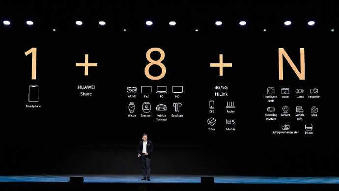 余承东线上发布会讲解华为1+8+N战略布局:手机是主入口