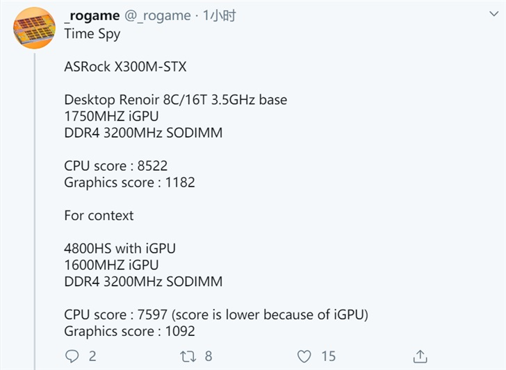 AMD桌面APU最新跑分:8核16线程,超R7 4800HS 12%