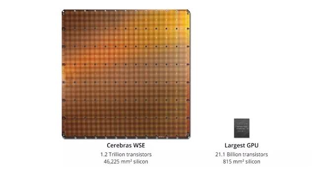 1.2 万亿晶体管:全球最大 AI 芯片超越 GPU 1 万倍