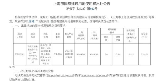 消息称特斯拉上海超级工厂将扩建,生产 2.5 万美元新车型