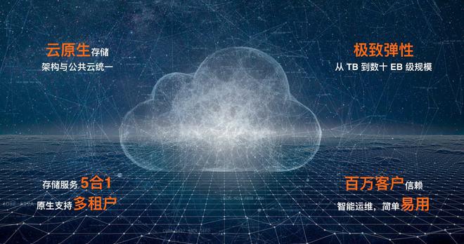 阿里云发布首个云定义存储产品:支持本地部署
