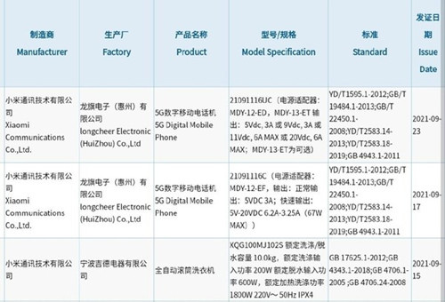 消息称小米 Redmi K40S/Pro 手机入网工信部:主打双 11,最高支持 120W 快充
