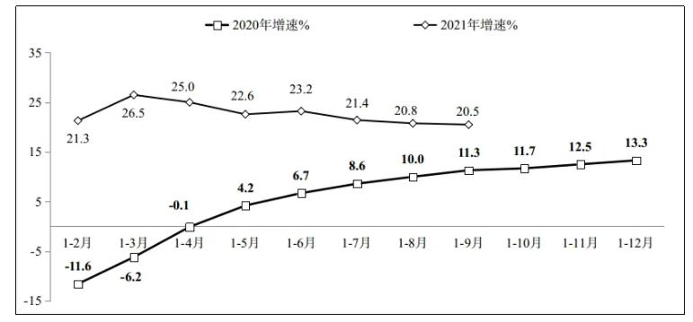 工信部:我国软件从业人数规模不断扩大,工资总额增长放缓